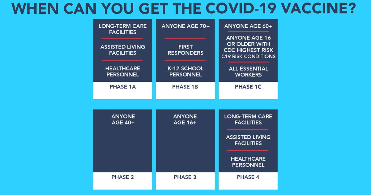 COVID-19 Vaccine Registration Open to 60+ Population in Kentucky
